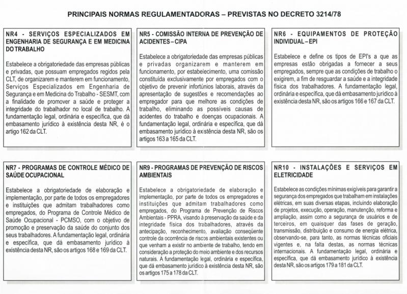 Empresa de Medicina e Segurança do Trabalho Preço Jaçanã - Centro de Medicina do Trabalho