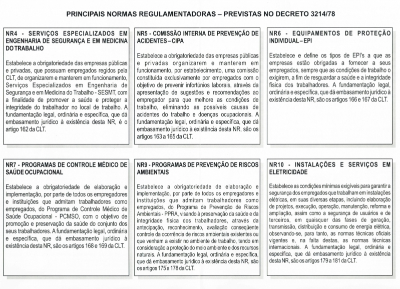 Exame Periódico Ocupacional Preço Vila Leopoldina - Centro de Exame Admissional