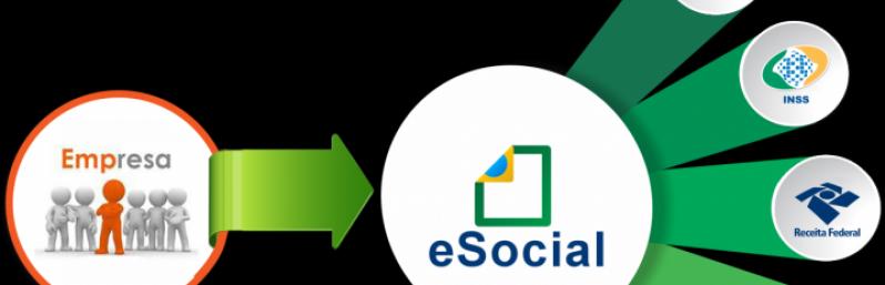 Plataforma ESocial Admissional Onde Encontro Pinheiros - Plataforma ESocial Trabalhista
