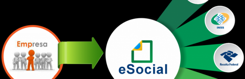 Plataforma ESocial Admissional Onde Encontro Belém - Plataforma ESocial Admissional