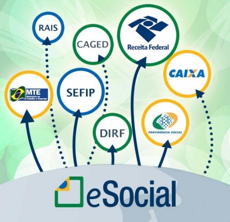 Plataforma ESocial Exames Admissionais Onde Encontro Bela Vista - Plataforma ESocial para Multas