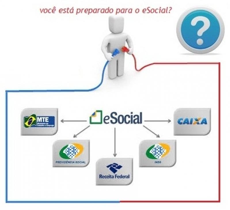 Plataforma ESocial Exames Admissionais Preço Brooklin - Plataforma ESocial para Multas