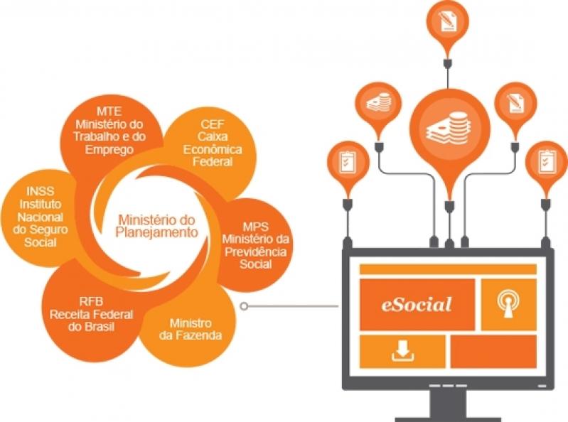 Plataforma ESocial para Multas Ermelino Matarazzo - Plataforma ESocial Trabalhista