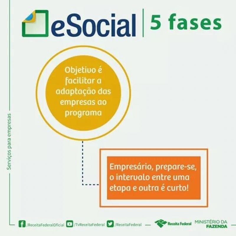 Plataforma ESocial para Segurança do Trabalho Itaquera - Plataforma ESocial para Exames