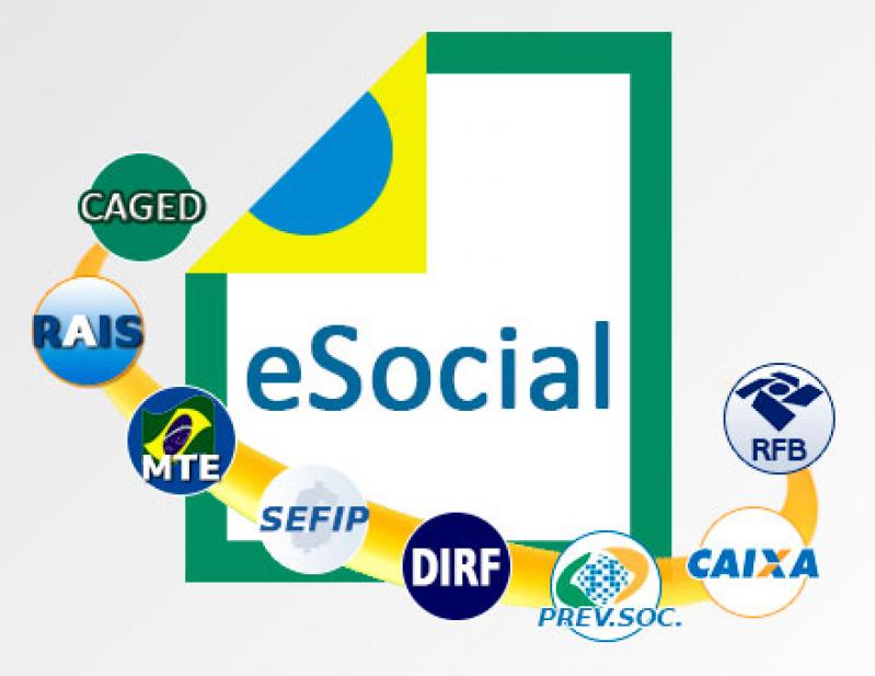 Plataformas ESocial para Medicina do Trabalho Parque São Lucas - Plataforma ESocial Admissional