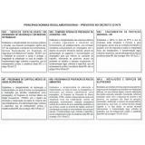 exame demissional e admissional preço Higienópolis