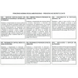 exames admissionais demissional e periódico São Domingos