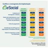 exames admissionais eSocial Parque São Lucas