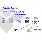 plataforma eSocial admissional Pinheiros