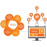 plataforma eSocial para multas Morumbi