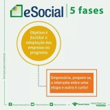plataforma eSocial para segurança do trabalho Vila Prudente