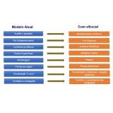 plataforma eSocial para multas