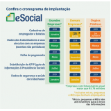 plataforma eSocial trabalhista onde encontro Itaquera