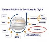 plataformas eSocial admissional Vila Esperança