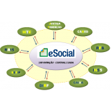 quanto custa plataforma eSocial para exames trabalhistas Campo Belo